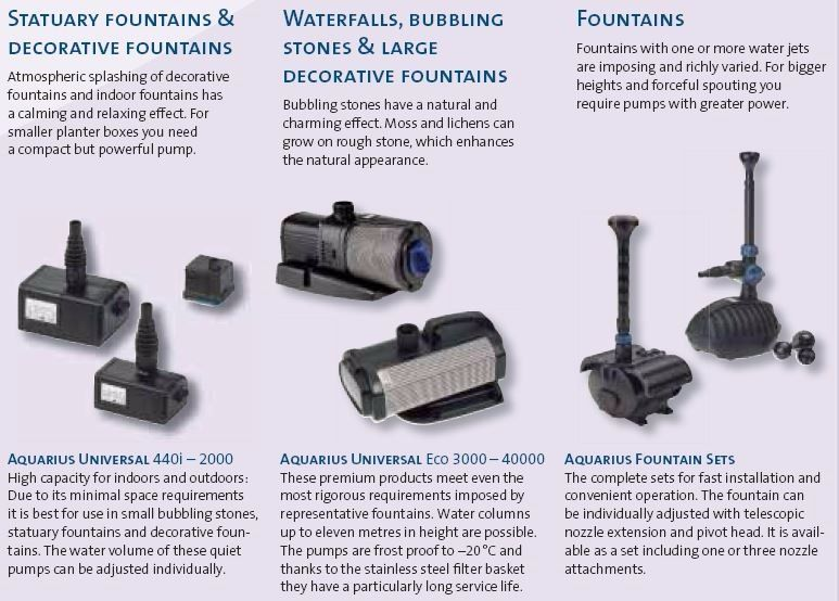 how to choose a fountain pump