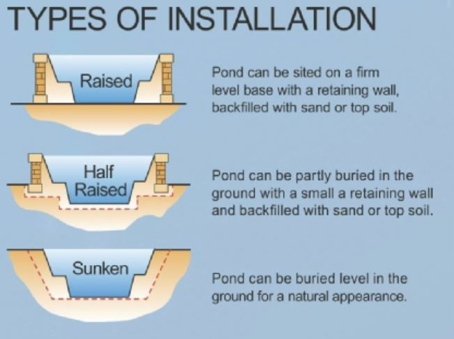 pond installation methods