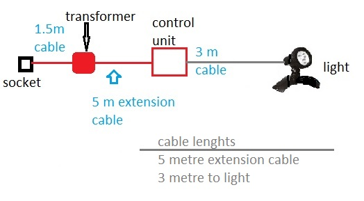 led light cables