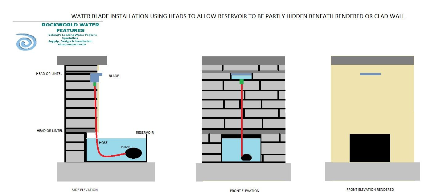 waterwall installation methods