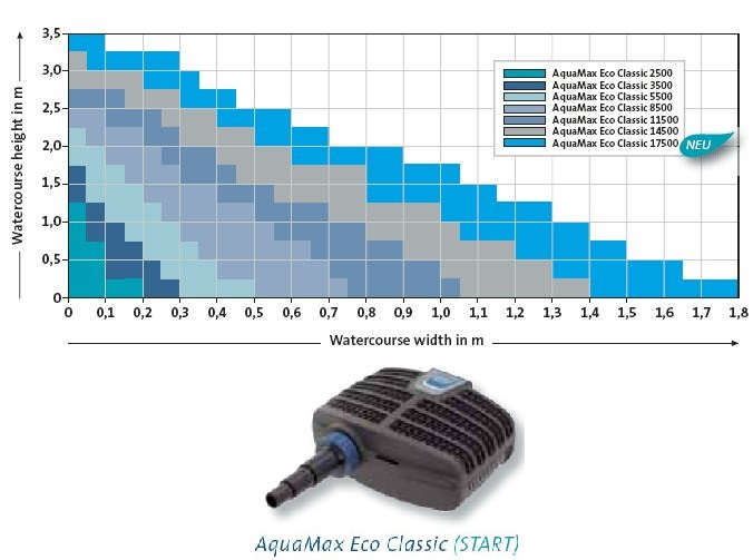 waterfall pump selection1